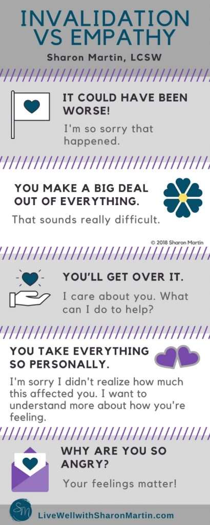 infographic showing the difference between invalidation and empathy