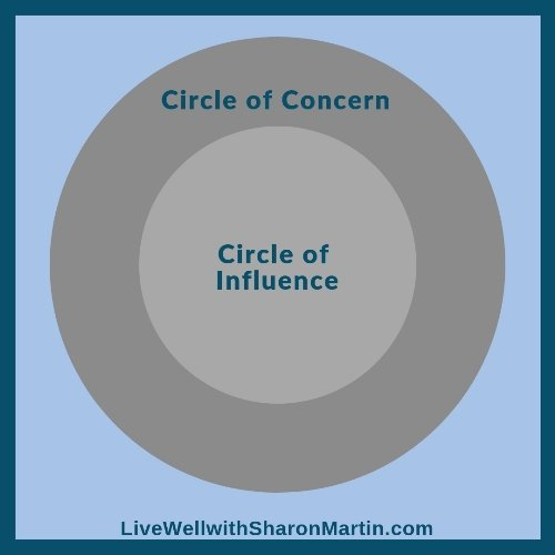 Circle of Influence. Focus on things you can do something about.