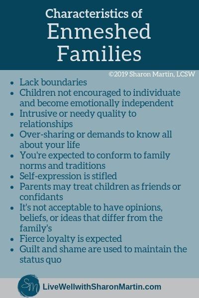 A list of Characteristics of enmeshed families.