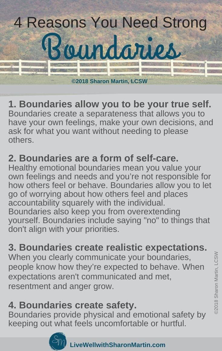 What are boundaries and 4 reasons you need boundaries