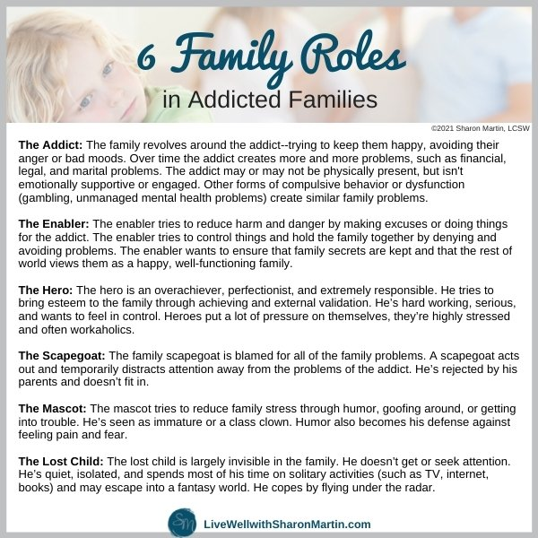 6 family roles in addicted, alcoholic, or dysfunctional families